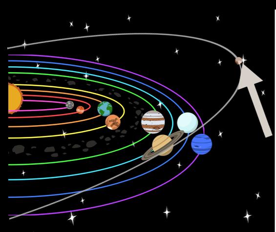 Plutón, el Maléfico y más lejano